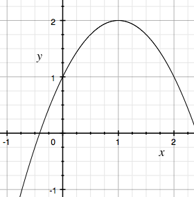 parabola with y-intercept at 1 and vertex at (1, 2)